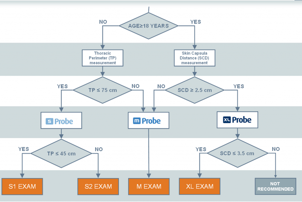 Probe Selection Criteria